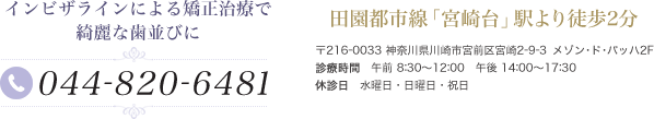 TEL.044-820-6481 田園都市線「宮崎台」駅より徒歩2分 〒216-0033 神奈川県川崎市宮前区宮崎2-9-3メゾン・ド・バッハ2F 診療時間 午前 8:30~12:00 午後 14:00~17:30 休診日 水曜日・日曜日・祝日